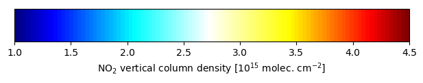 colour scale bottom